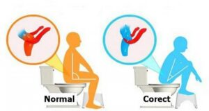 pierde irigarea colonului în greutate